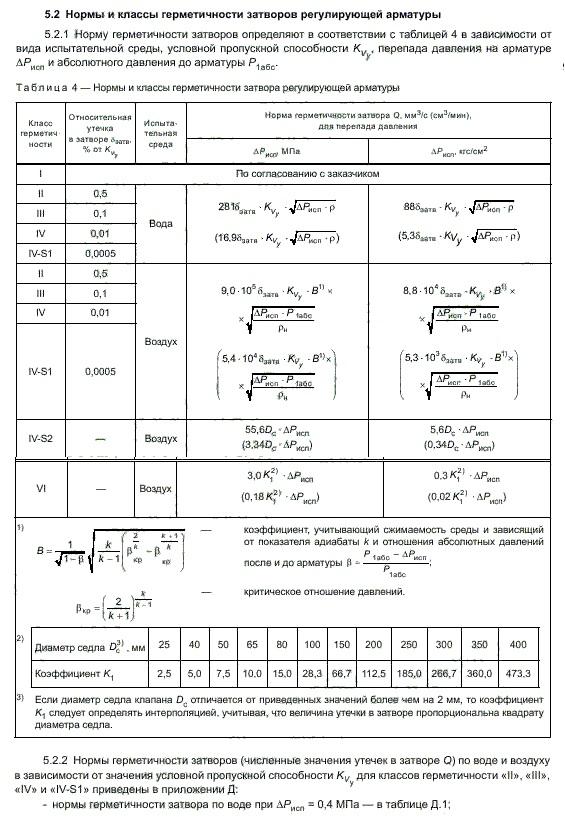 Нормы и классы герметичности регулирующей арматуры