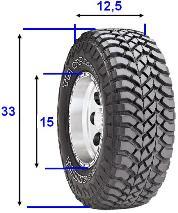 Американское обозначение типоразмера шины.