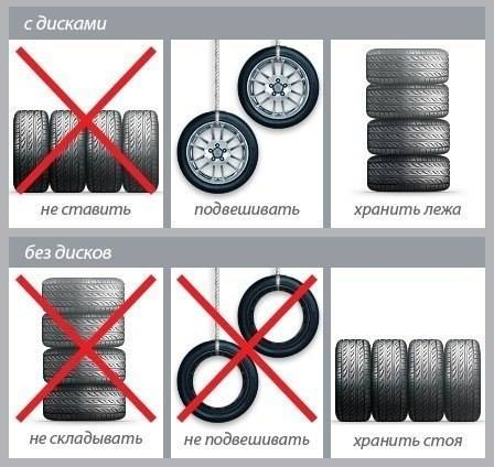 Хранение зимней и летней резины. Как хранить шины и покрышки. На дисках и без дисков.