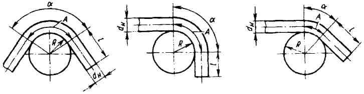 Радиусы изгиба стальных, медных и латунных труб в зависимости от диаметра. Наименьший радиус, наименьшая длина, необходимая длина свободного конца, длина изогнутого участка.