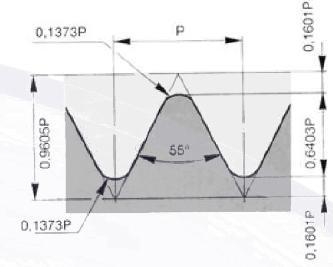 Цилиндрическая дюймовая резьба Витворта