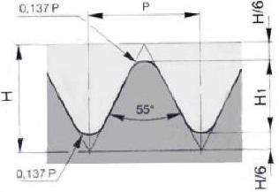 цилиндрическая трубная резьба класса точности А