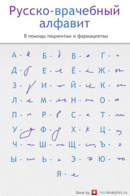 Русско-врачебный алфавит.